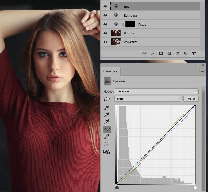 Кривые для тонирования фото в Photoshop